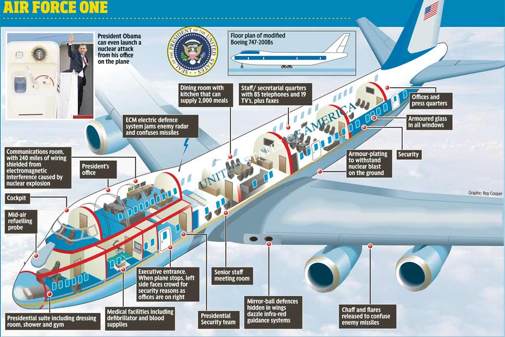 ABOUT THE AMERICAN AIRFORCE ONEObama Air Force One Interior