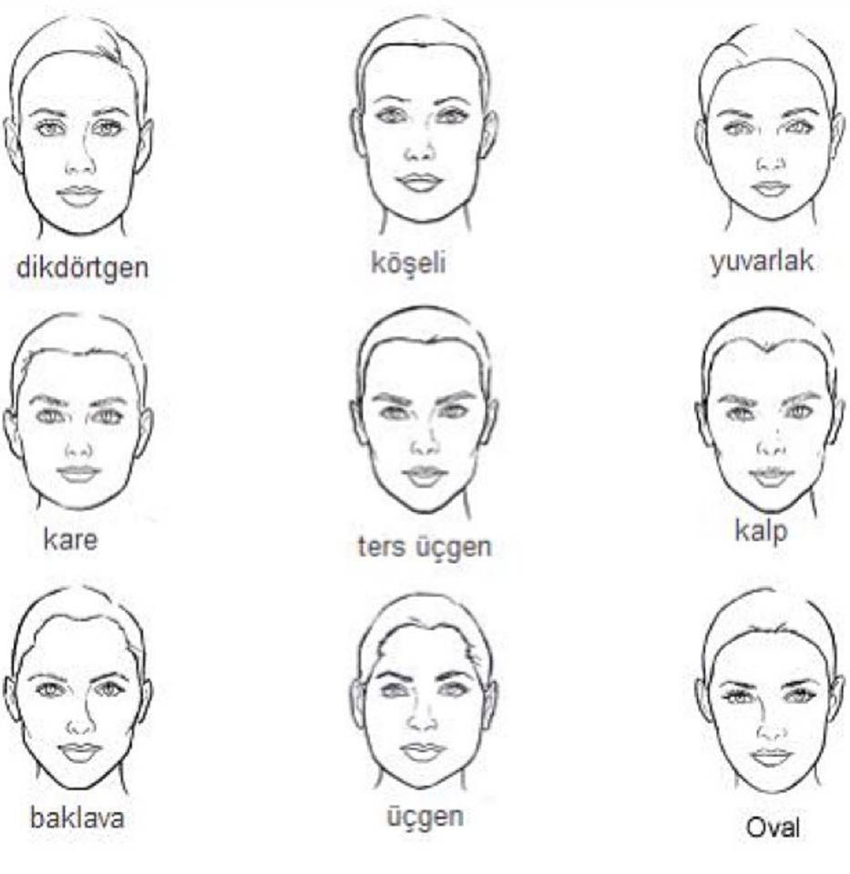 Etiket: elmas yüz şekli için kontür