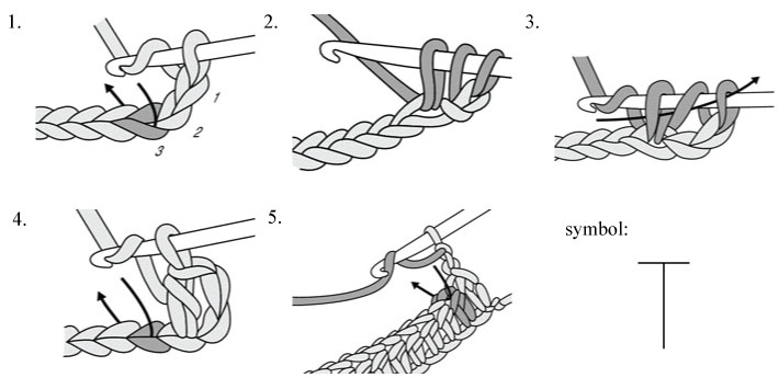 Crochet Double Stitch Diagram : Howsanne Handmade Crochet : Crochet Stitches