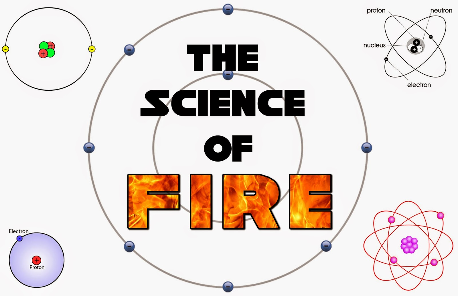 science combustion Are you looking for a science fair project that involves fire or combustion here are some ideas for fire projects to get you brainstorming.