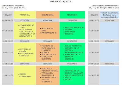 Calendario Selectividad Andalucía 2015 PAU