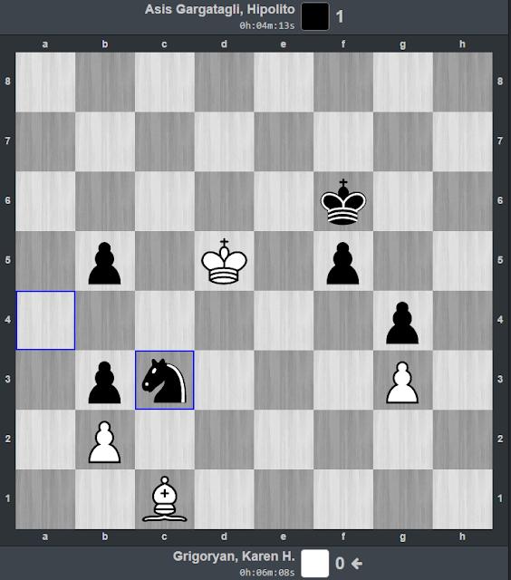¡Qué bonito! 62. ..., Cc3+ 63. bxc3, f4