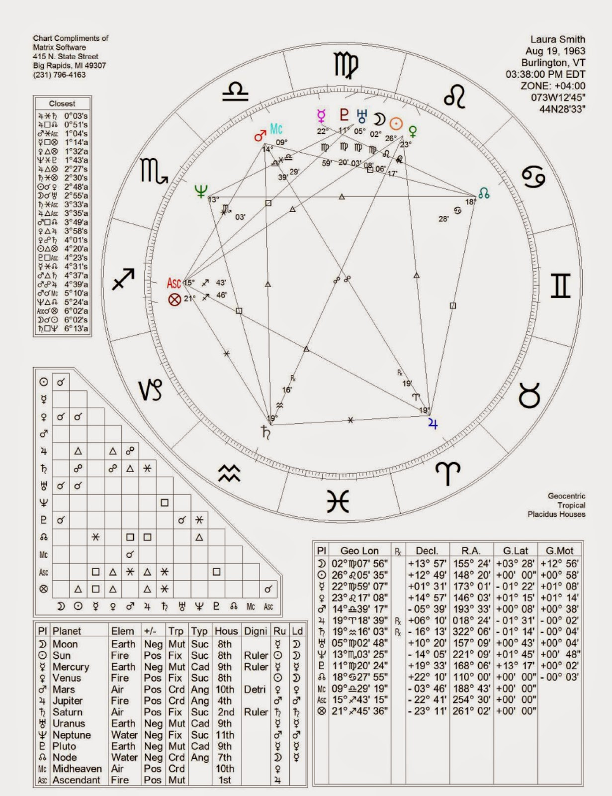In search of puella the alchemists hand north node promise configuration 1 the configuration over the pinky finger relates to mars opposed jupiter with mars in libra and jupiter in aries nvjuhfo Image collections