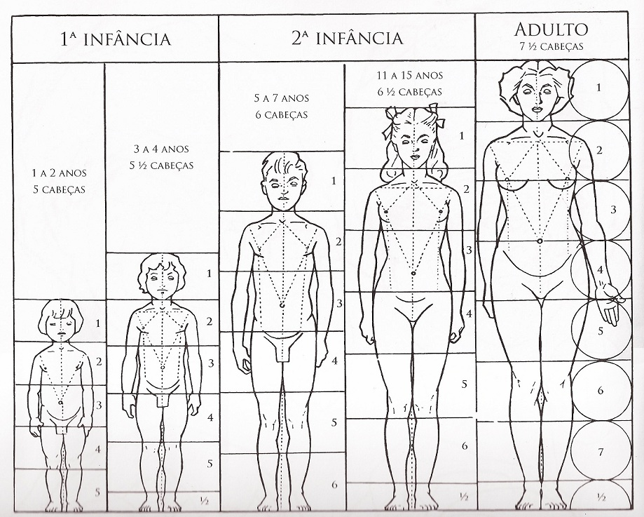 imagens para colorir corpo humano - Corpo Humano Imagens para Colorir! Fazendo a Minha