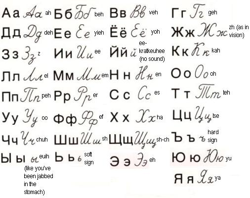 Ukrainian Alphabet http://yuliconversations.blogspot.com/2012/07/yoo-hoo-what-great-surprise-yesterday-i.html