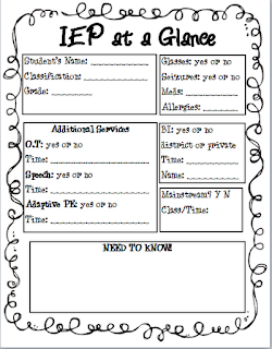 The teacher tattles iep at a glance for Iep at a glance template