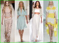 Modetrends Frühling/Sommer 2015