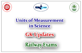 GK Updates Science – List of Units of Measurement in Science