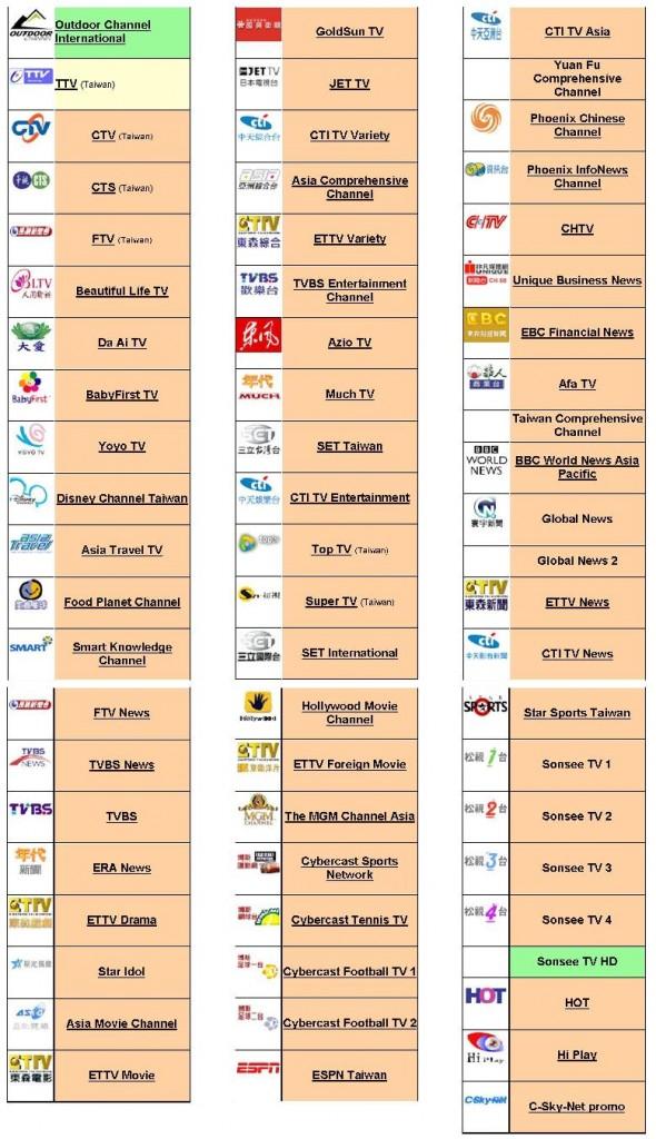 Danh Sách Kênh Truyền Hình đài loan – Taiwan TV
