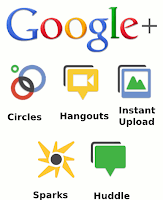 How to update Google+ Status Post via SMS