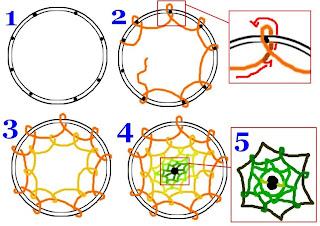 http://3.bp.blogspot.com/-kdFtvMO5oCA/UH1wj8qMN5I/AAAAAAAACf0/z-Py0OP_z0s/s320/dreamplan.jpg
