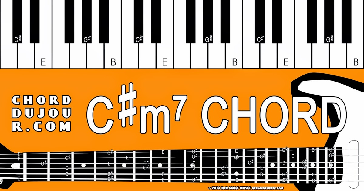 C M7 Chord Piano Gallery Finger Placement Guitar Chord Chart