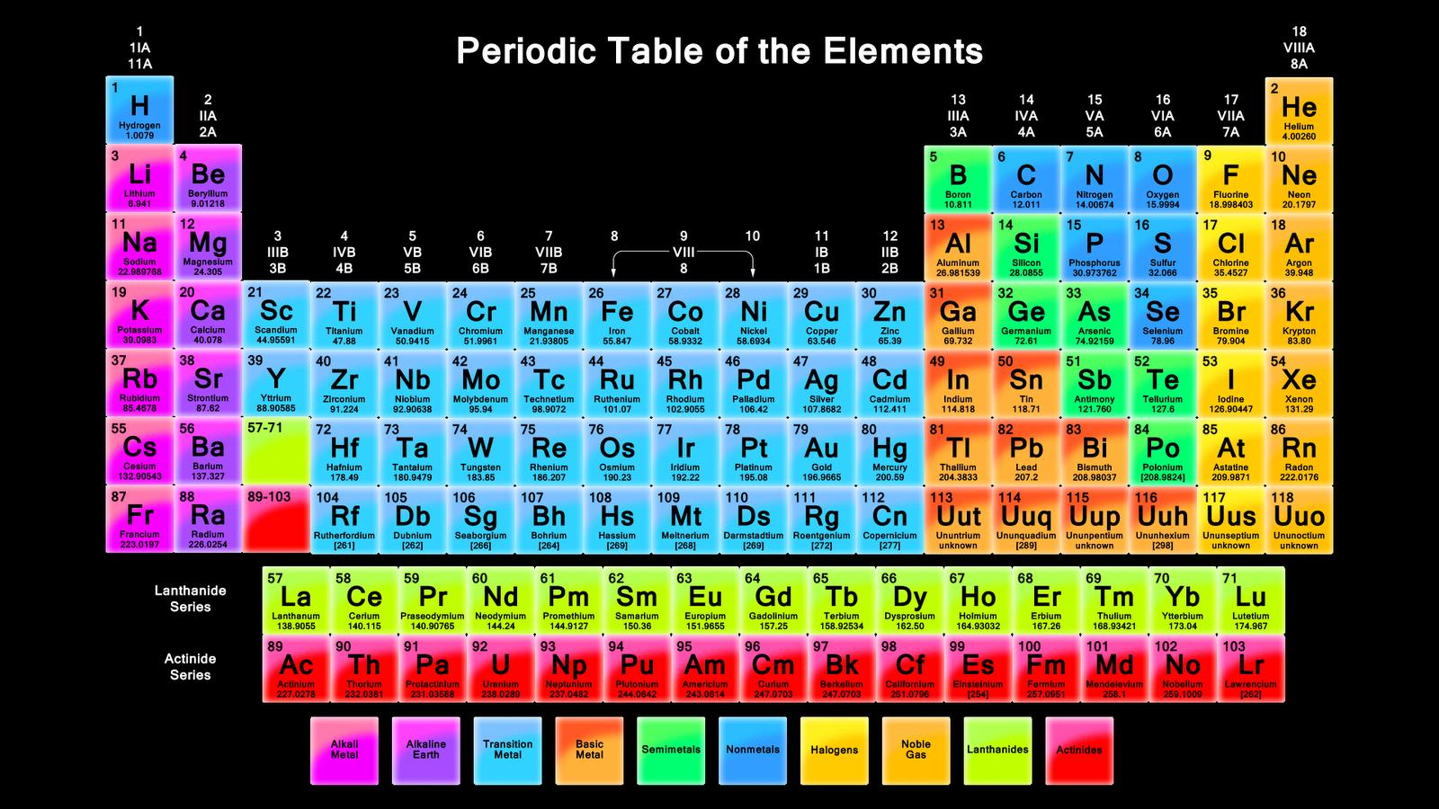 Anyone 4 Science From Hydrogen To Tellurium Germanium
