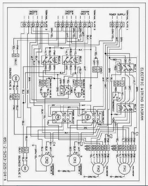 Fig.18: Multi-split air conditioners Electrical Wiring Diagram