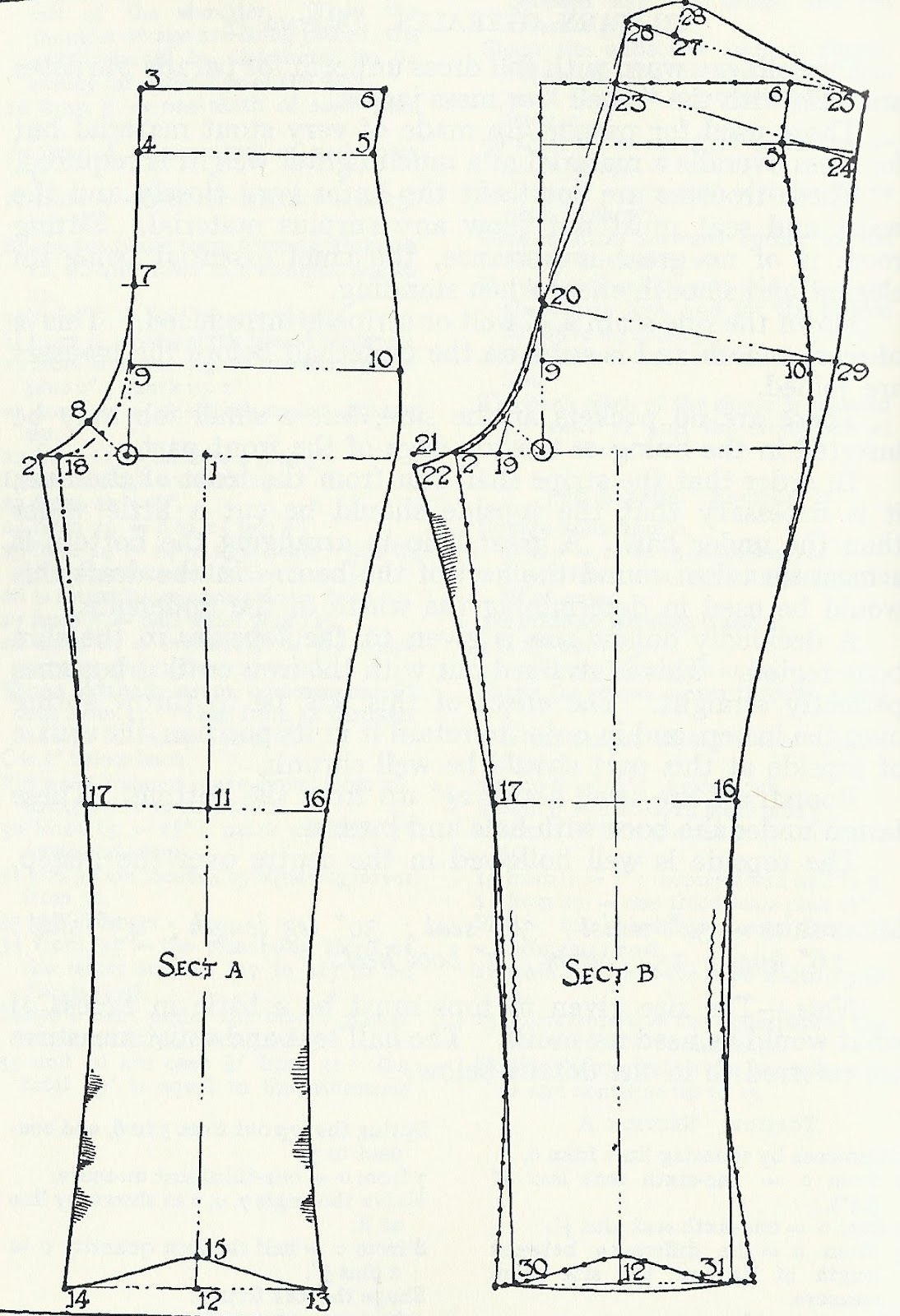sdp tailoring  trouser patterns and style