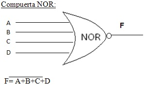 Tecnica y digital ii trabajo practico n 1 for Puerta xor de tres entradas
