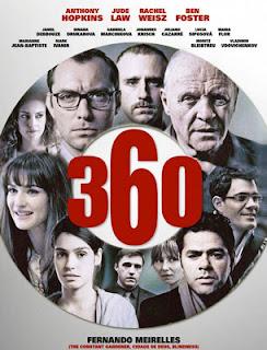 Filme 360