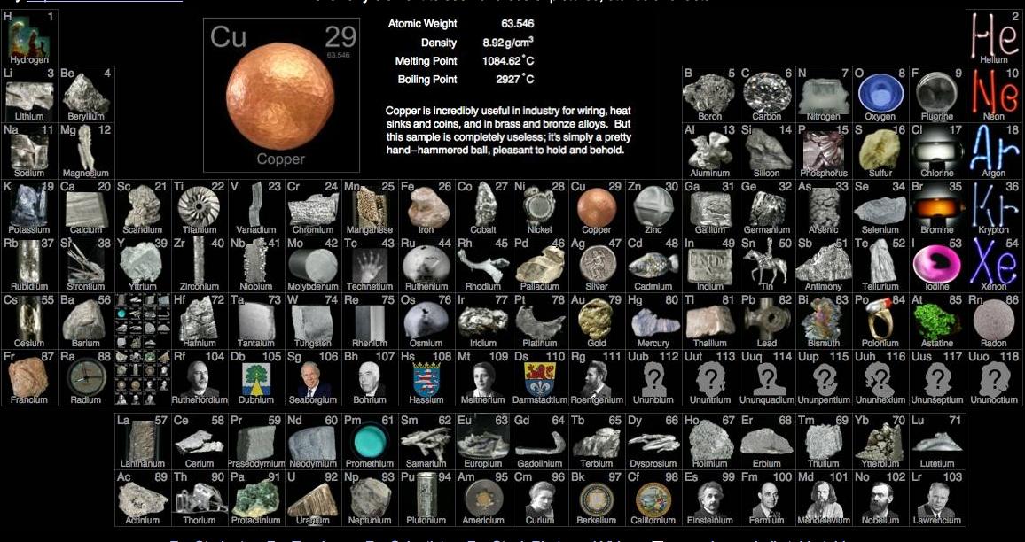 Clase de ciencias iii del camc noviembre 2013 apariencia de los elementos qumicos urtaz Gallery