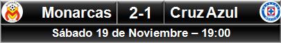 (7) Monarcas Morelia 2-1 Cruz Azul (2)