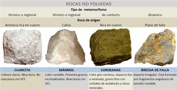 Blog de biologia las rocas for Roca marmol caracteristicas