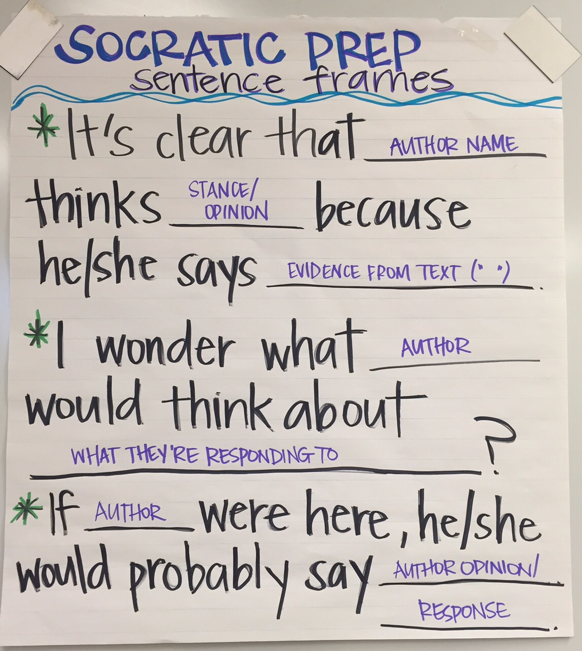 How to Prepare for a Socratic Seminar How to Prepare for a Socratic Seminar new pics