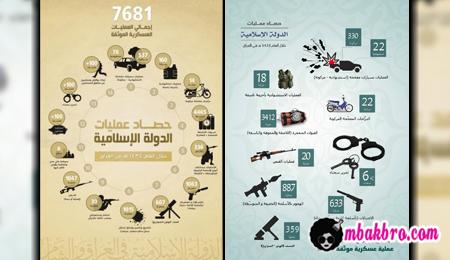 laporan tahunan ISIS