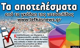 Τα αποτελέσµατα από τα γκάλοπ της ιστοσελίδας lefkasnews.gr