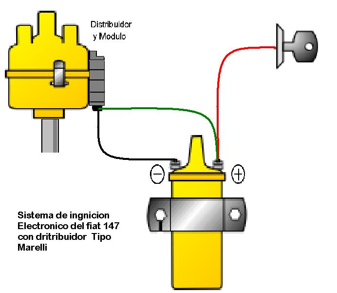 Reparaci 243 N De M 225 Quinas Sistema De Encendido Electronico