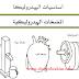 كتاب أساسيات المضخات الهيدروليكية