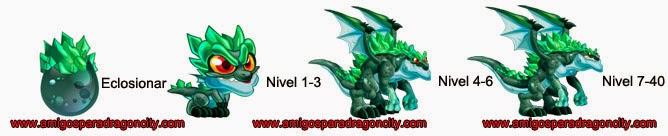 imagen del crecimiento del dragon kaiju