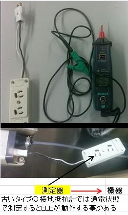 機器単体の接地抵抗測定(KEW4300)