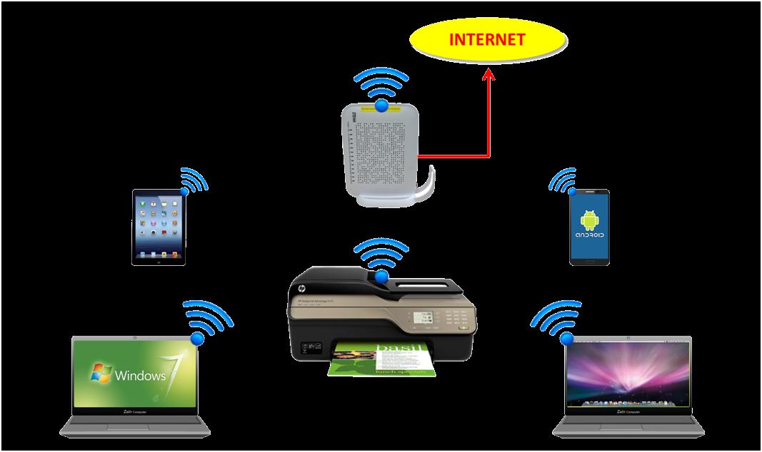 how to setup priinter to print pdf