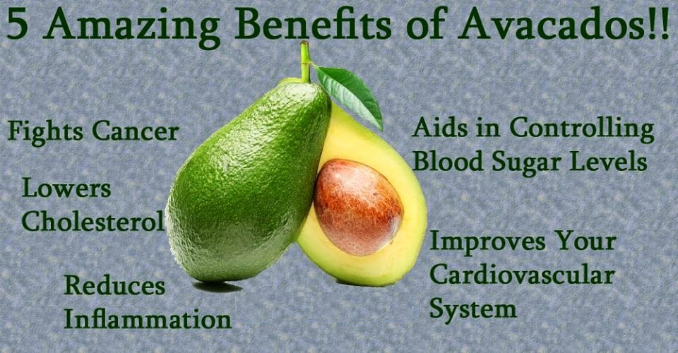 5 Amazing Benefits of Avacados (Nashpati)