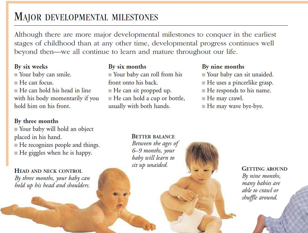 "child development infant and toddler development You can promote social-emotional development of infants and toddlers in several ways: respond to infant and toddler's needs in caring ways acknowledge an infant's or toddler who points to a picture of himself or his family – ""that's right, bobby, that is a picture of you and your dad."
