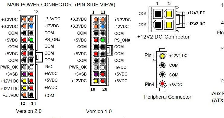osaput megazine  cpu power supply pinouts