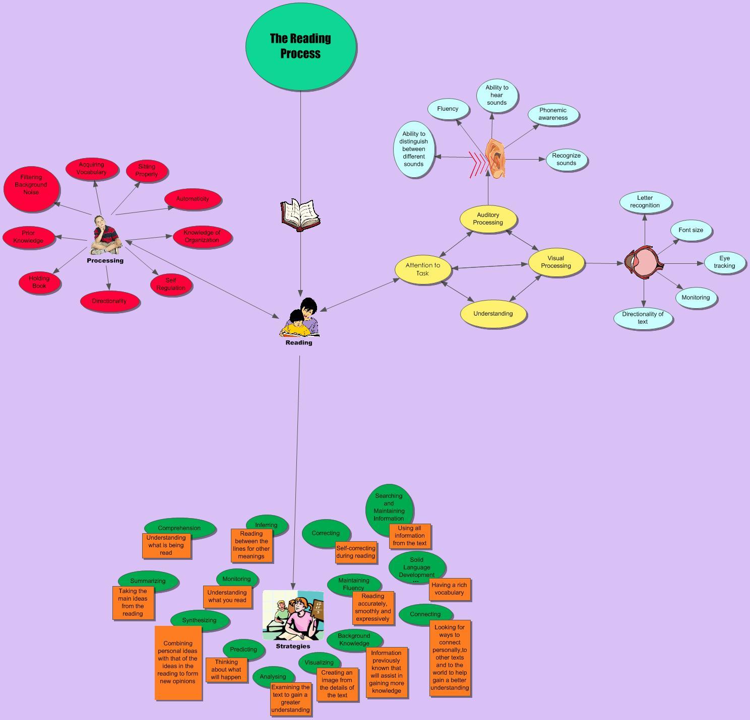free клетки крови при развитии иммунопатологии 0