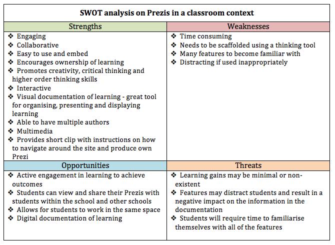 school k 12 swot analysis Strategic plan 2016 aca strategic plan 2016 rev 1docx page 1 of 2 swot analysis • new campus facility for all k-12.