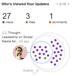LinkedIn Insight Tool