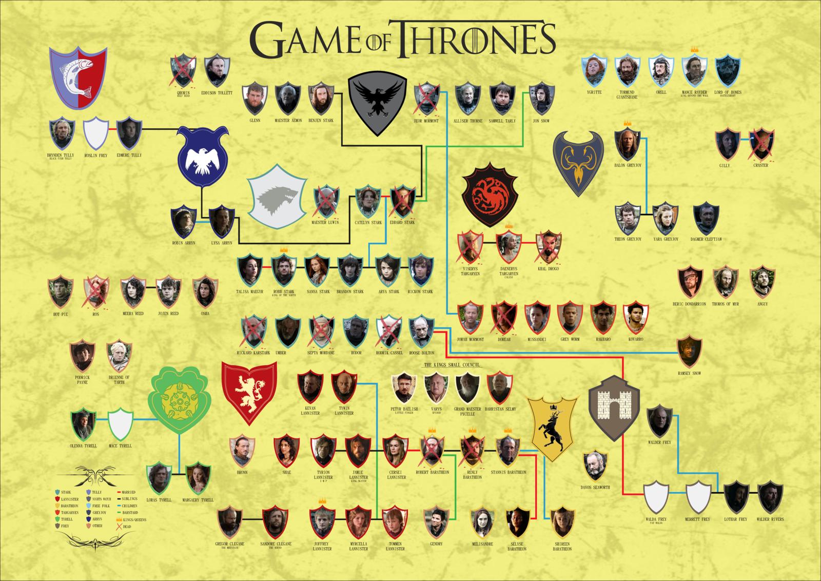 Detalles con estilo game of thrones for Decoracion juego de tronos