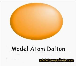 Struktur Atom | www.zonasiswa.com