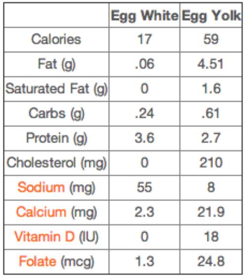how to make dried egg yolk