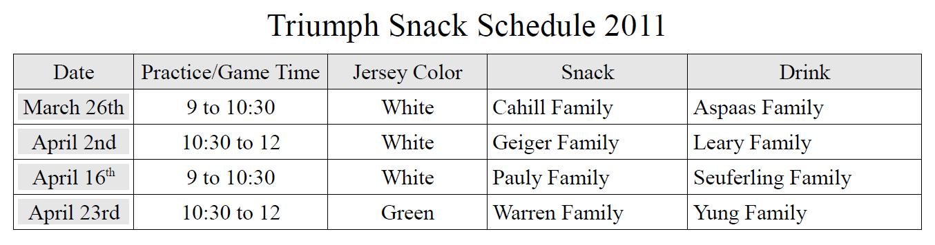 Triumph Soccer  Game  Snack Schedule  Indoor Soccer
