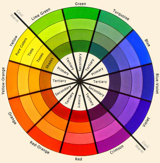 everything i know about polymer clay how to use color wheel. Black Bedroom Furniture Sets. Home Design Ideas