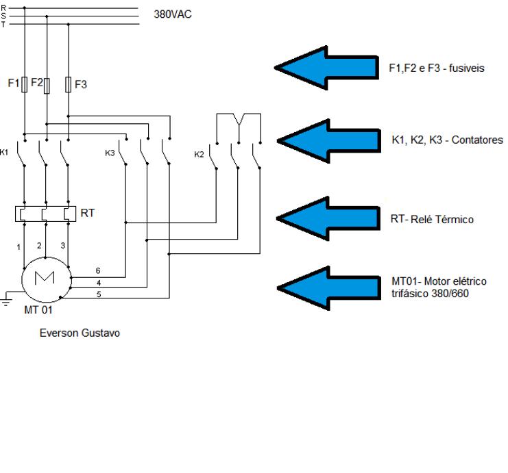 t u00e9cnicas em eletrot u00e9cnica e instrumenta u00e7 u00e3o industrial