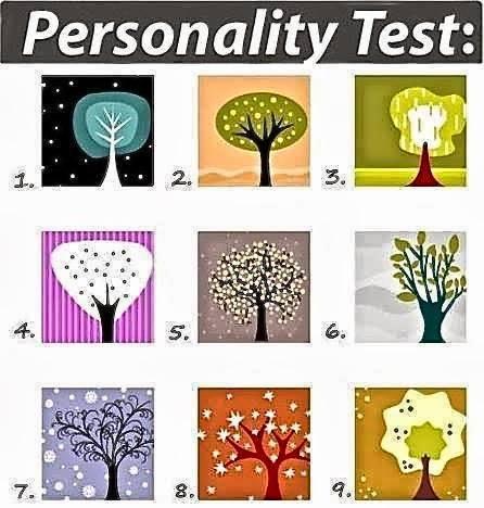 kenali personaliti anda, personality test, uji personaliti anda