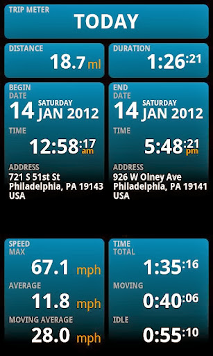 Ulysse Speedometer Pro v1.8.11 for BlackBerry
