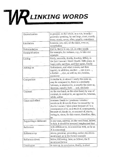 Good expressions for essays