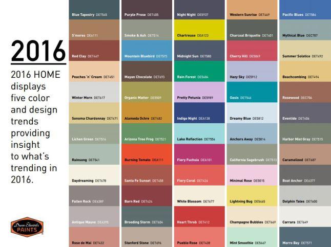 warna cat rumah minimalis yang bakal jadi trend 2016