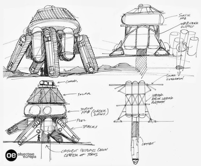 A concept sketch for a Europa lander from the Objective Europa team. Credit: Evan Twyford