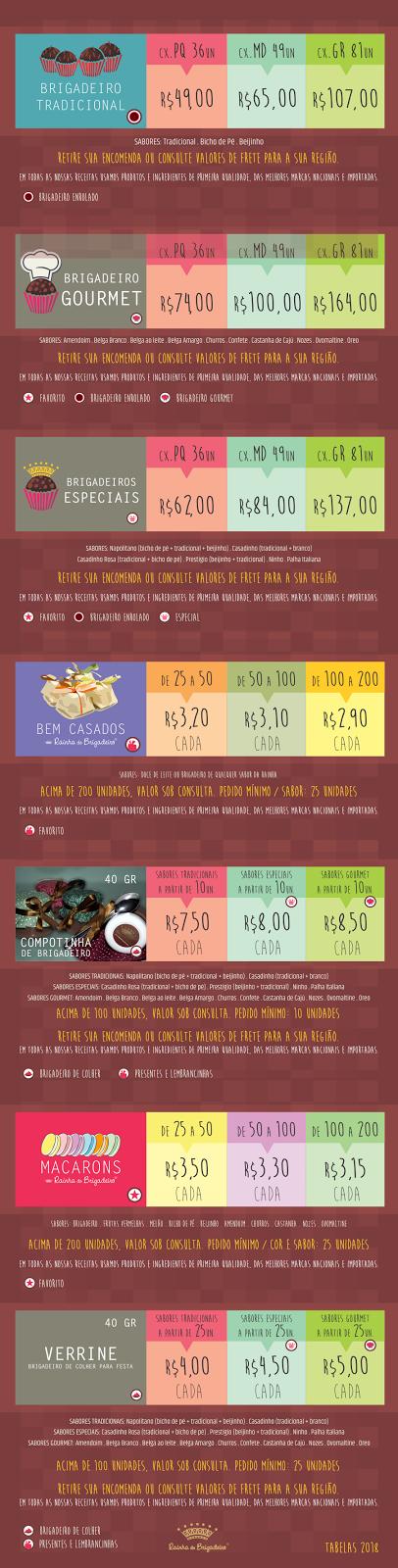 Tabelas de Preços: